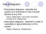 use of diagrams