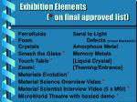 exhibition elements on final approved list