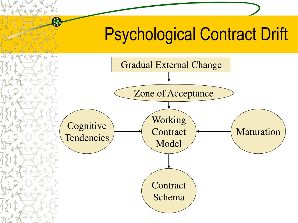 what is the psychological contract In this article, professor stone describes the profound changes that are occurring  in the employment relationship in the united states firms are.