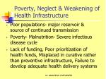 poverty neglect weakening of health infrastructure