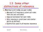 1 3 some other distinctions of relevance