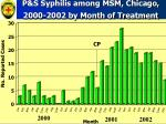 p s syphilis among msm chicago 2000 2002 by month of treatment