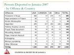 persons deported to jamaica 2007 by offence country