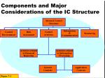 components and major considerations of the ic structure