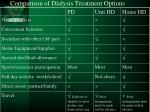 comparison of dialysis treatment options