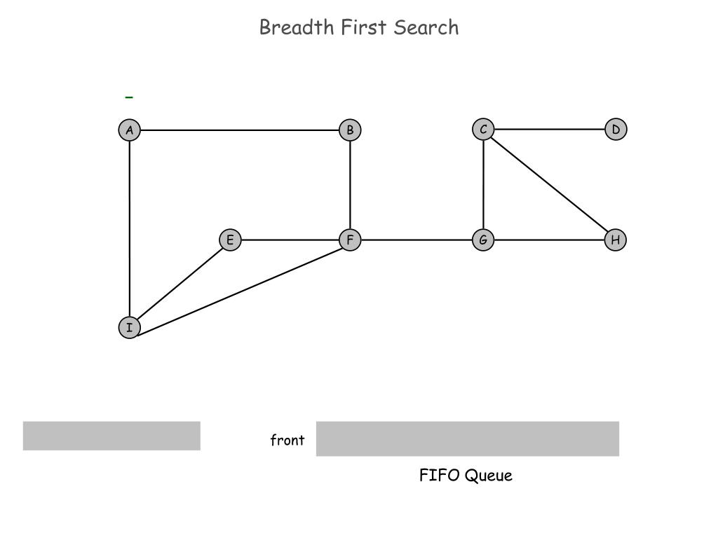 breadth first search l.