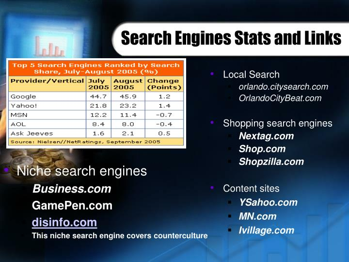 Search Engines Stats and Links