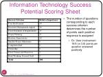 information technology success potential scoring sheet