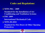 codes and regulations