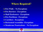 where required