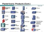 packet icons products cont