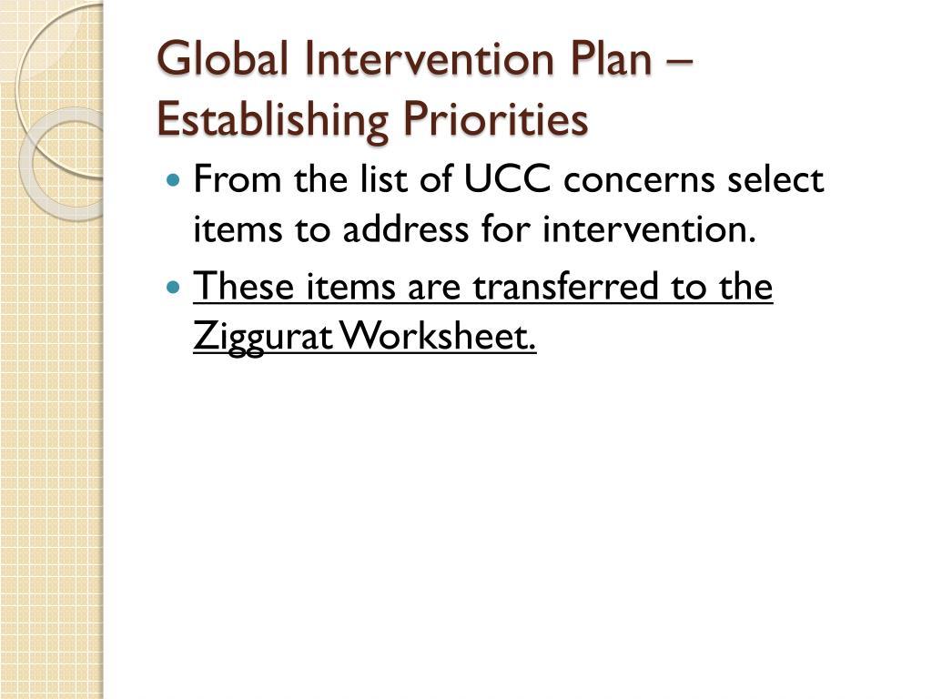 Global Intervention Plan – Establishing Priorities