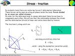 stress traction