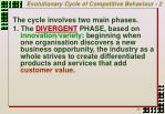 evolutionary cycle of competitive behaviour 2