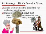 an analogy alice s jewelry store