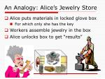 an analogy alice s jewelry store6