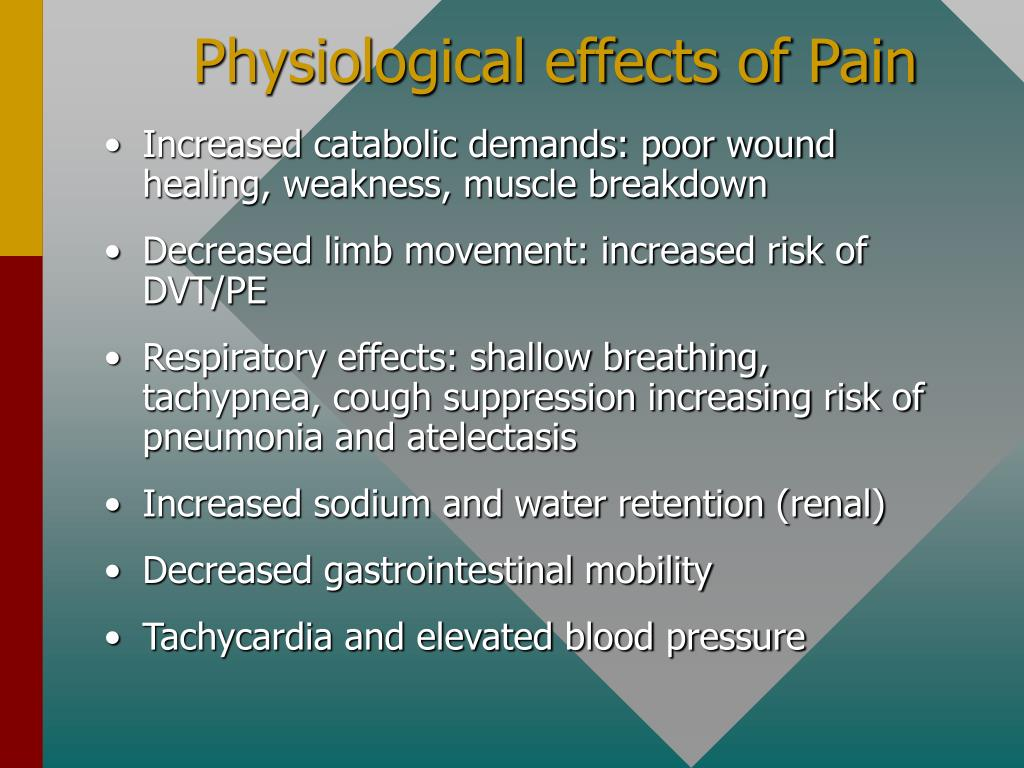 Physiological effects of Pain