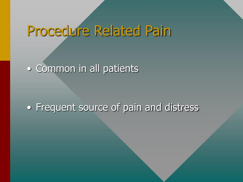 Procedure Related Pain