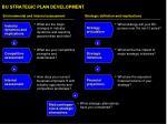 bu strategic plan development