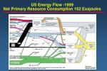 us energy flow 1999 net primary resource consumption 102 exajoules