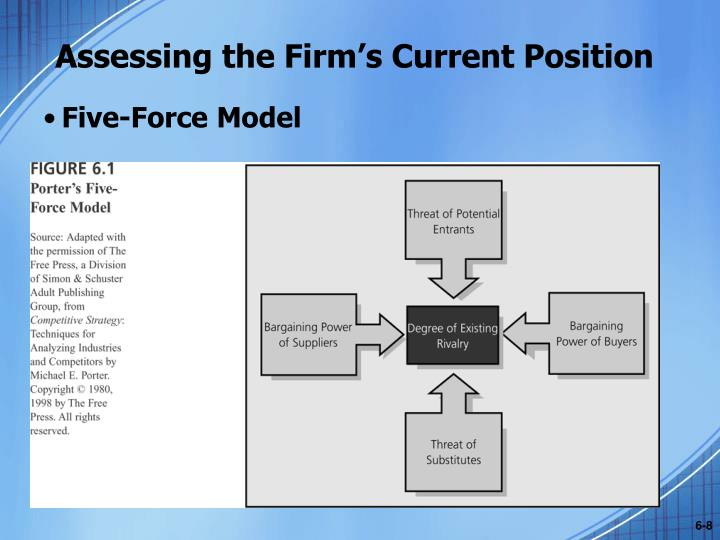 organizational competitive strategies porters five forces model air asia essay The model suggests that in order to develop effective organizational strategies porter's five forces model for primary forces porter's model outlines the.