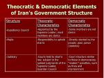 theocratic democratic elements of iran s government structure60