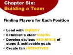 chapter six building a team
