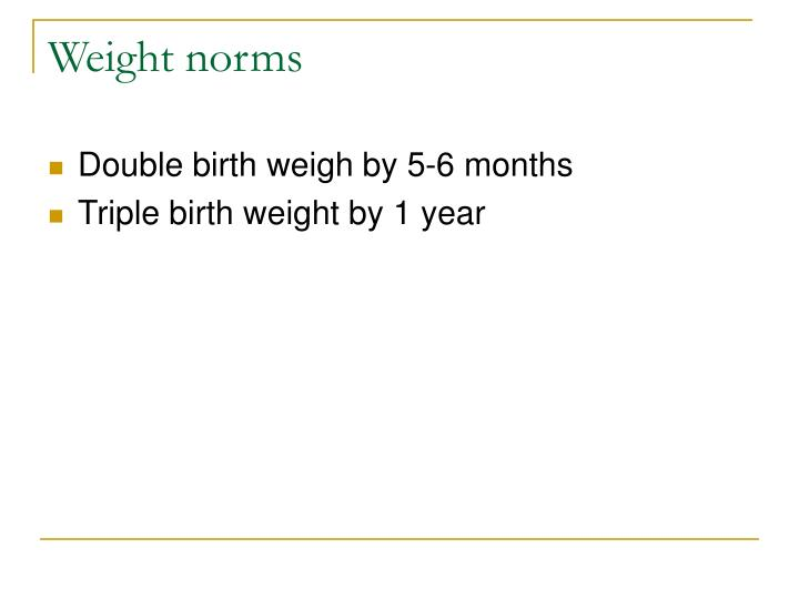 Weight norms