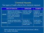 chemical hazards9
