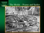 the molds frame and spider