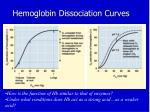 hemoglobin dissociation curves