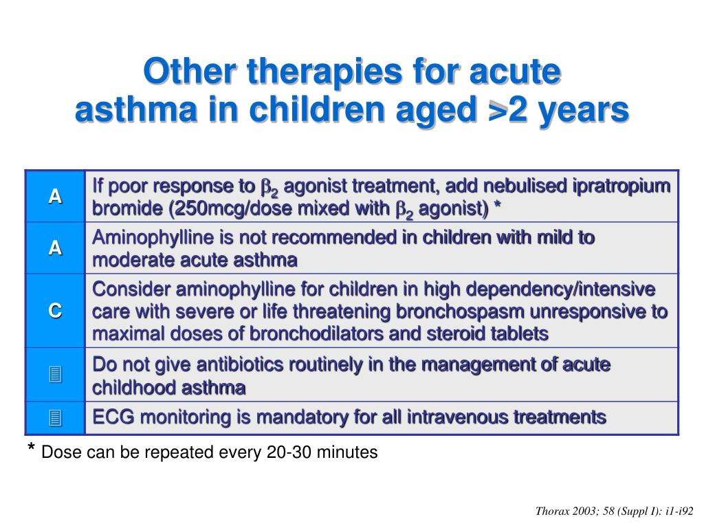 Other therapies for acute
