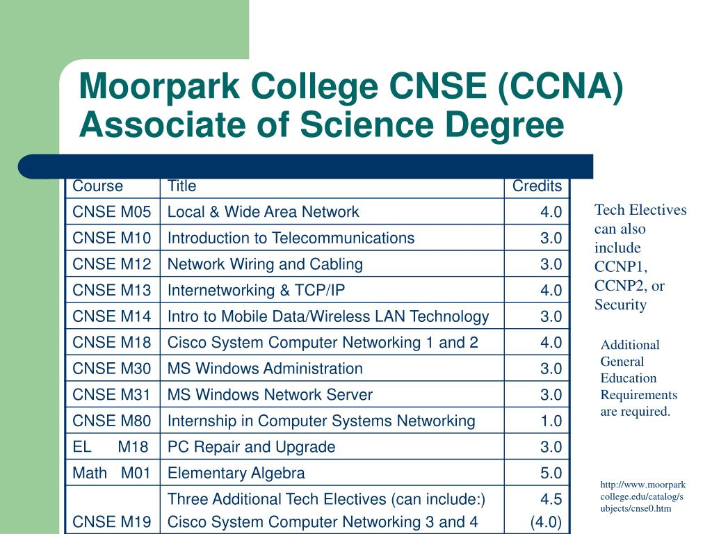 Moorpark College CNSE (CCNA) Associate of Science Degree