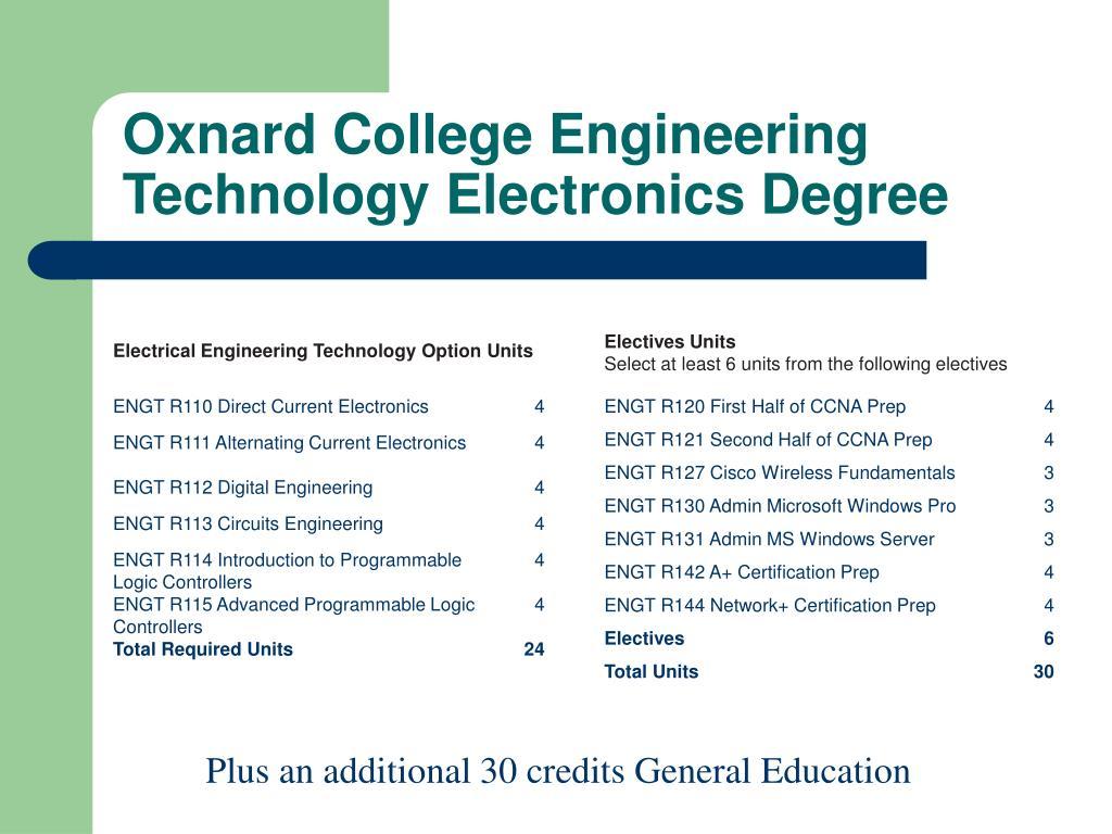 ENGT R110 Direct Current Electronics