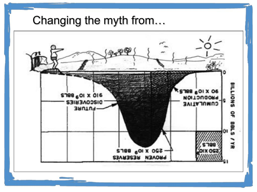 Changing the myth from…