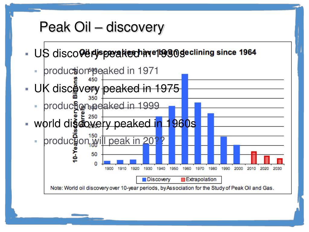 Peak Oil – discovery