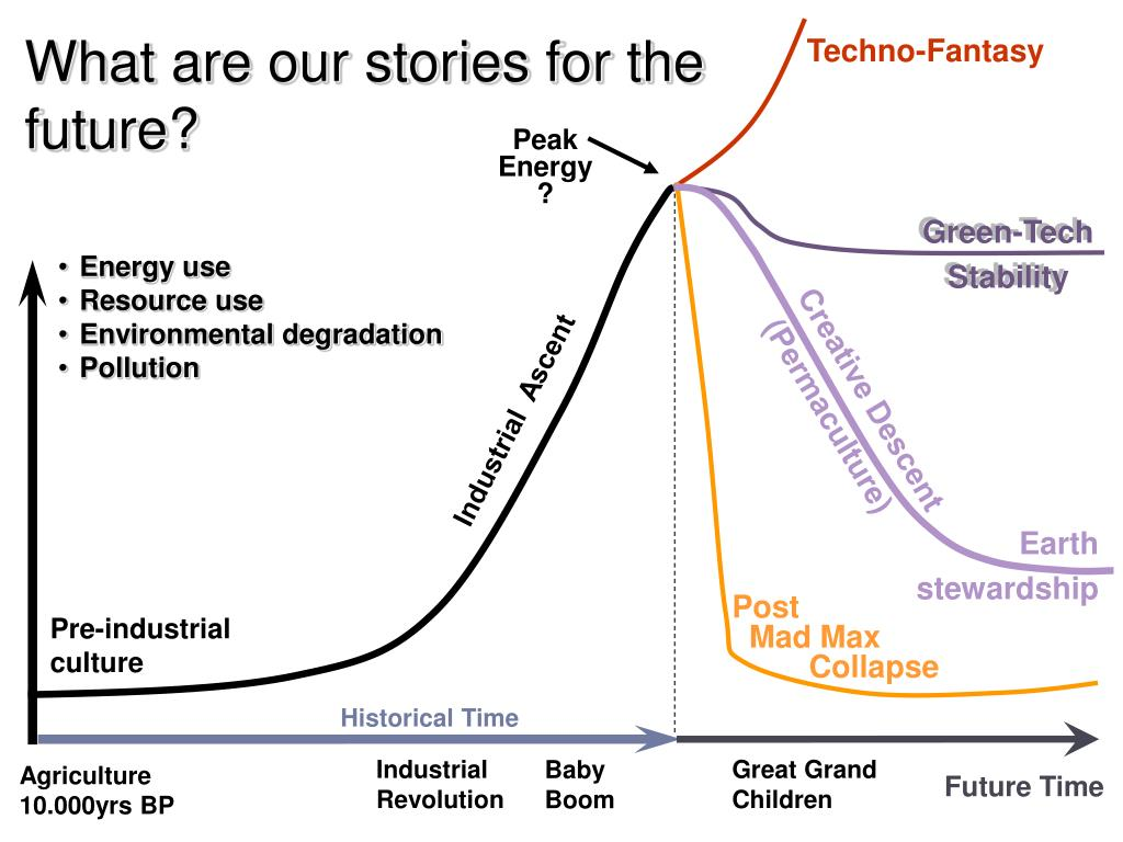 What are our stories for the future?