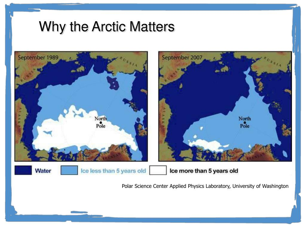Why the Arctic Matters