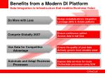 benefits from a modern di platform data integration is infrastructure that enables business value