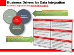 business drivers for data integration essential ingredient for information agility