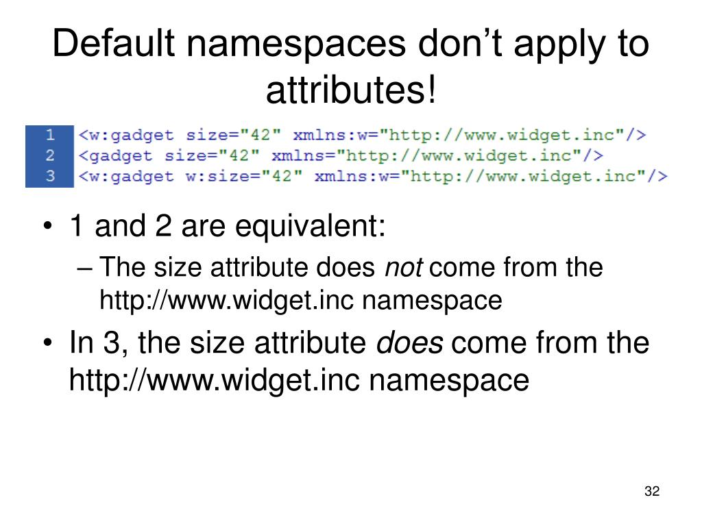 Default namespaces don't apply to attributes!