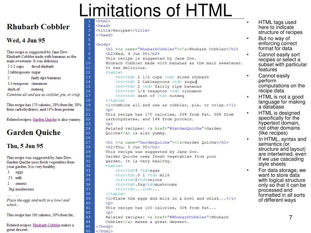 Limitations of HTML