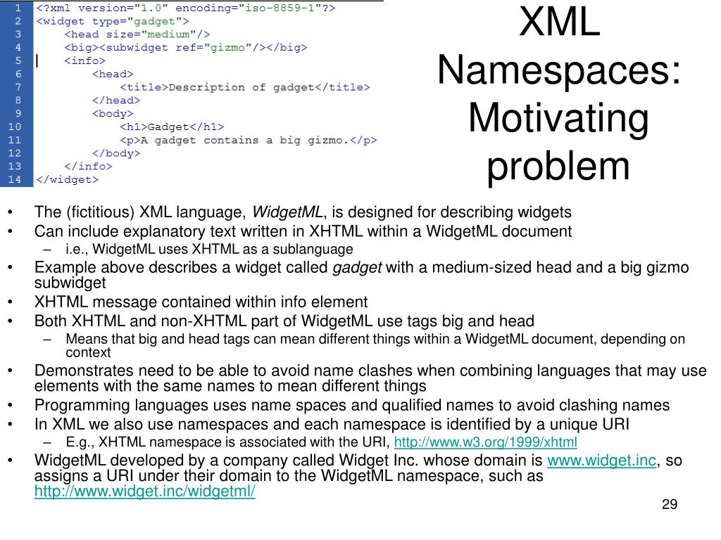 XML Namespaces: