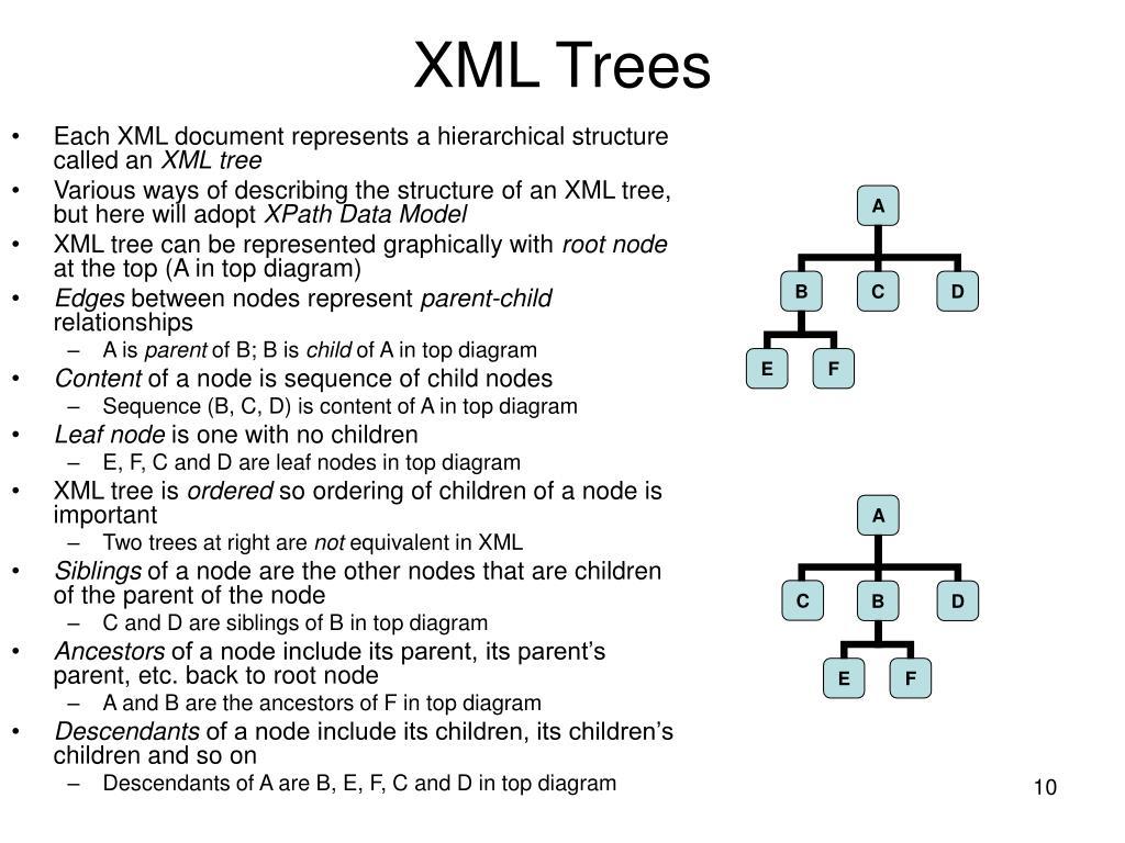 XML Trees
