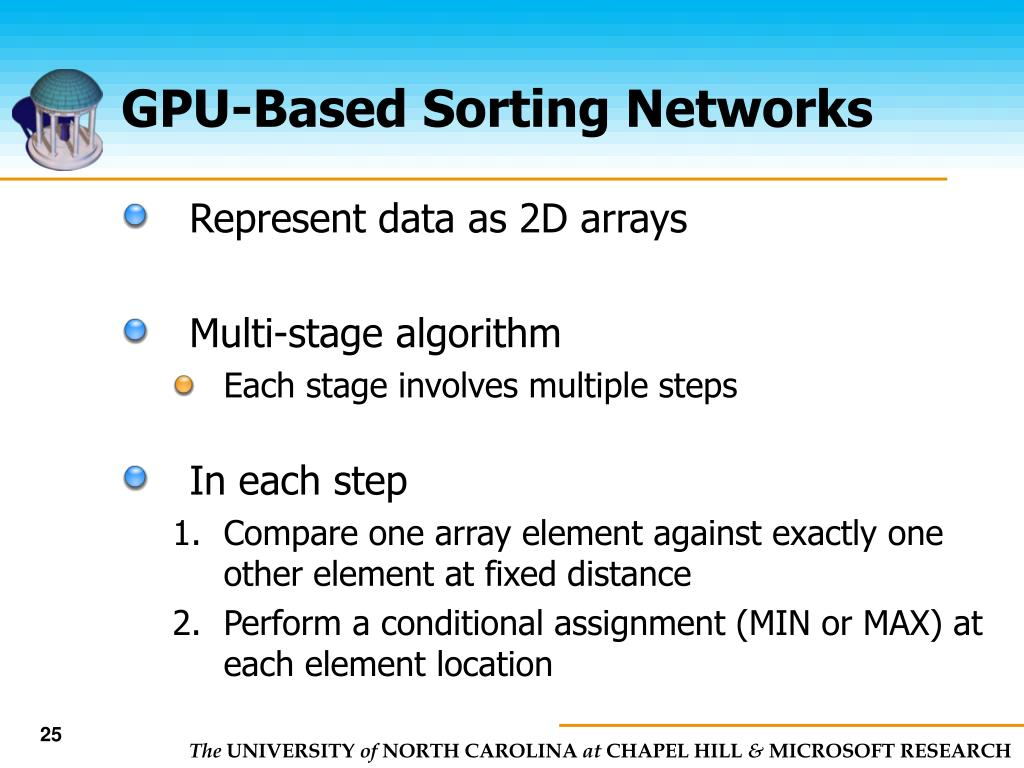 GPU-Based Sorting Networks