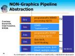 non graphics pipeline abstraction