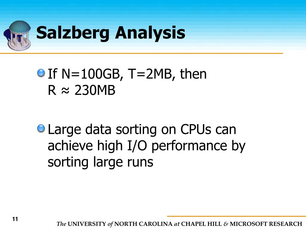 Salzberg Analysis