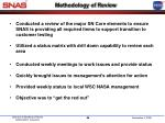 methodology of review