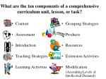 what are the ten components of a comprehensive curriculum unit lesson or task