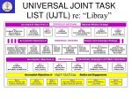 universal joint task list ujtl re libray